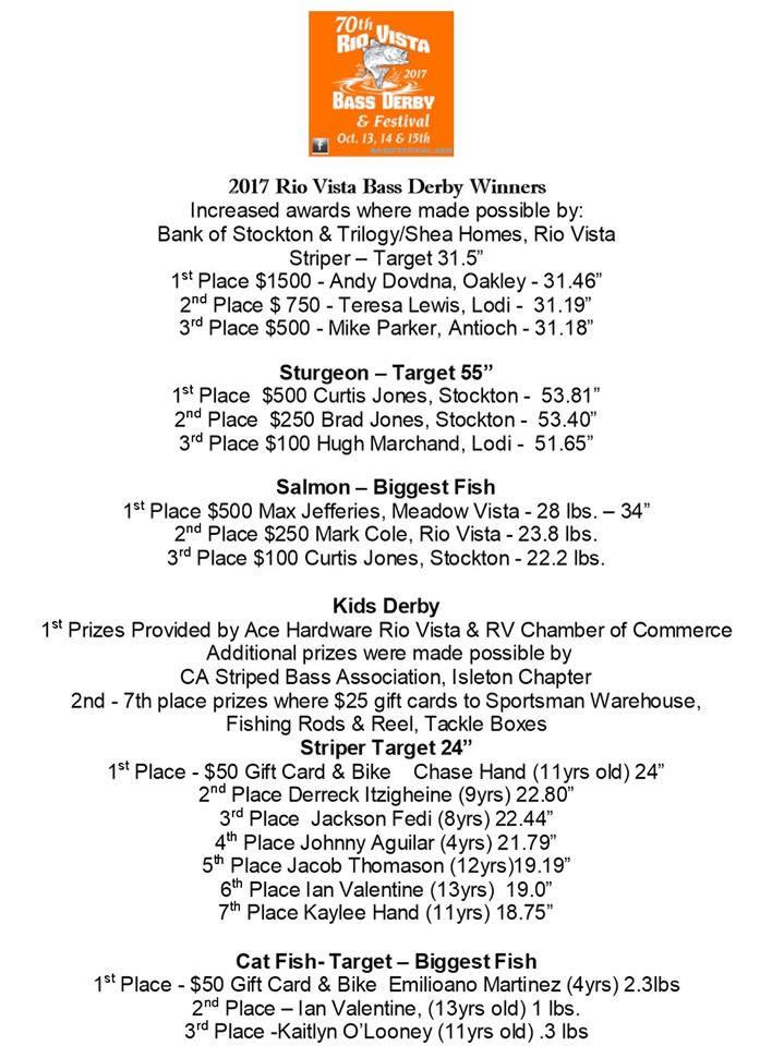 Rio Vista Bass Derby